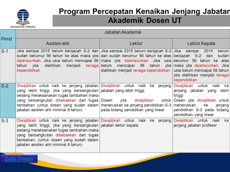 Program Percepatan Kenaikan Jenjang Jabatan Akademik Dosen UT Pend Jabatan Akademik Asisten ahliLektorLektor Kepala S-1 Jika sampai 2015 belum berijaz