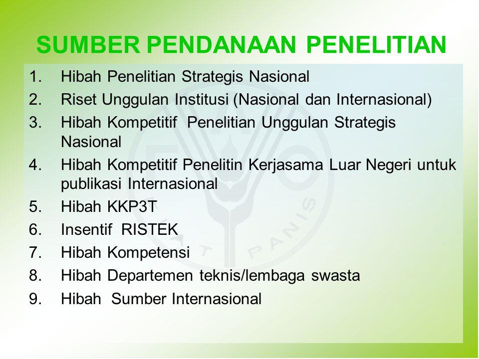 1.Hibah Penelitian Strategis Nasional 2.Riset Unggulan Institusi (Nasional dan Internasional) 3.Hibah Kompetitif Penelitian Unggulan Strategis Nasiona