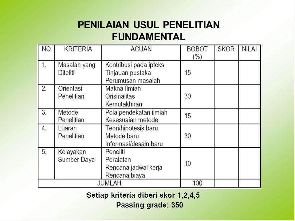 PENILAIAN USUL PENELITIAN FUNDAMENTAL Setiap kriteria diberi skor 1,2,4,5 Passing grade: 350