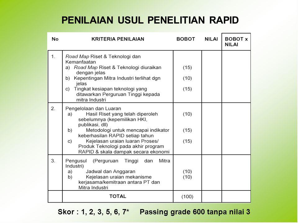 PENILAIAN USUL PENELITIAN RAPID Skor : 1, 2, 3, 5, 6, 7*Passing grade 600 tanpa nilai 3