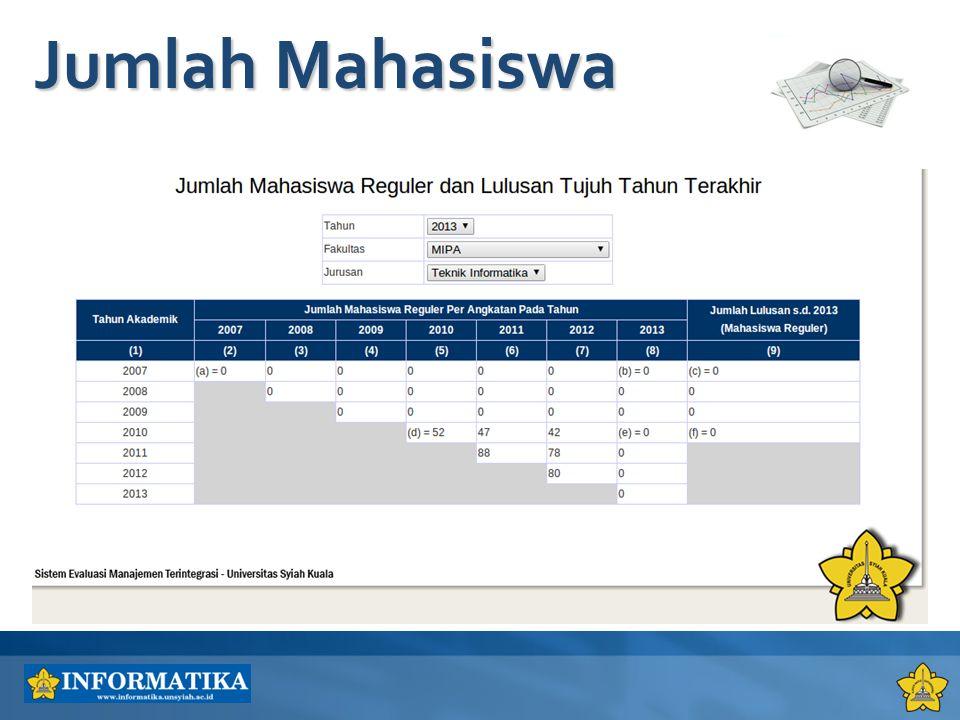 Peminat Ujian Tulis SNMPTN 2011