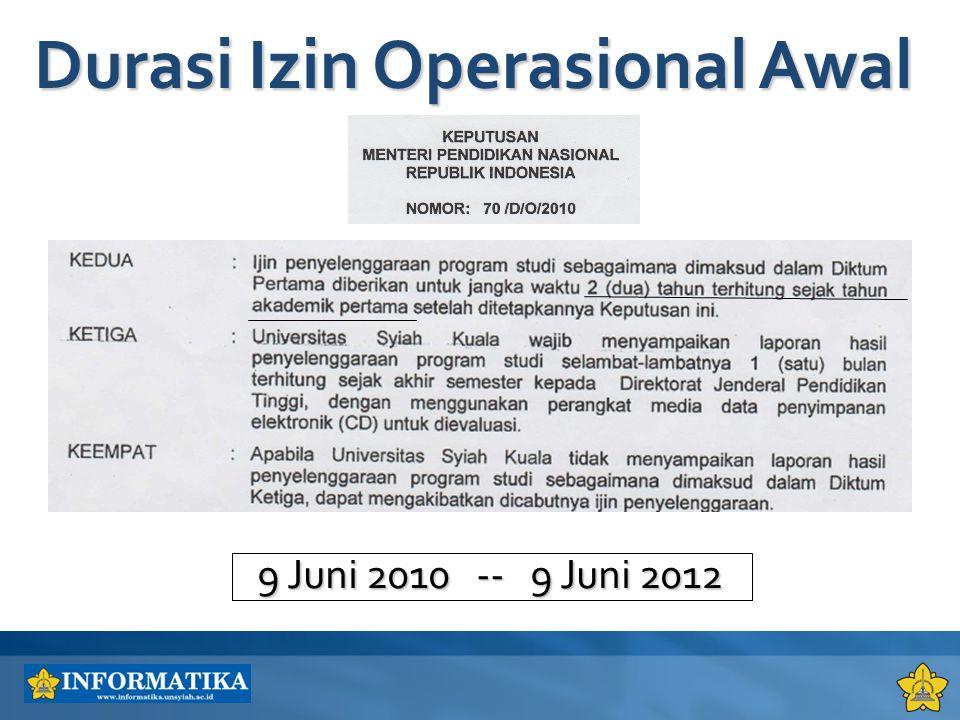 Durasi Izin Operasional Awal 9 Juni 2010 -- 9 Juni 2012 9 Juni 2010 -- 9 Juni 2012