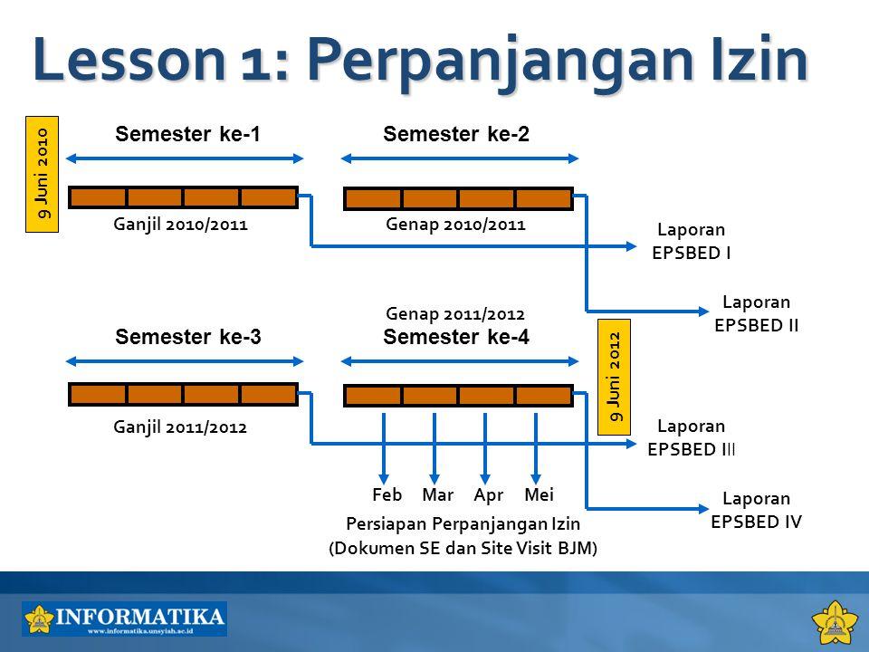 Lesson 1: Perpanjangan Izin Semester ke-1Semester ke-2 Laporan EPSBED I Laporan EPSBED II Semester ke-3Semester ke-4 Laporan EPSBED III Laporan EPSBED