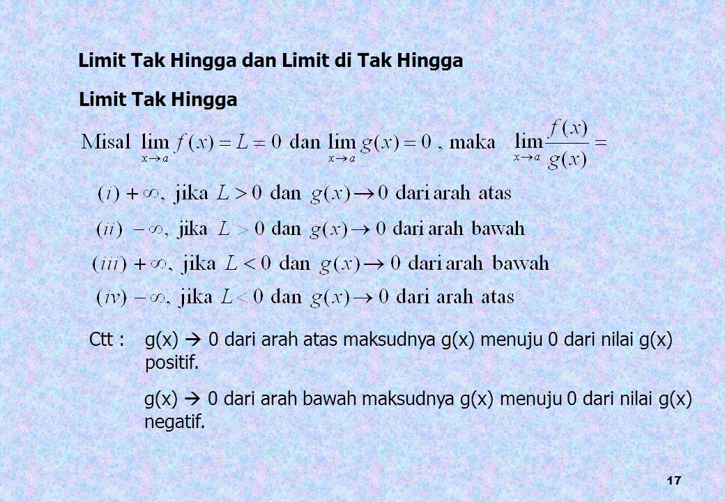 17 Limit Tak Hingga dan Limit di Tak Hingga Limit Tak Hingga Ctt : g(x)  0 dari arah atas maksudnya g(x) menuju 0 dari nilai g(x) positif. g(x)  0 d
