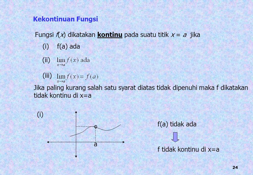 24 Kekontinuan Fungsi Fungsi f(x) dikatakan kontinu pada suatu titik x = a jika (i) f(a) ada (ii) (iii) Jika paling kurang salah satu syarat diatas ti