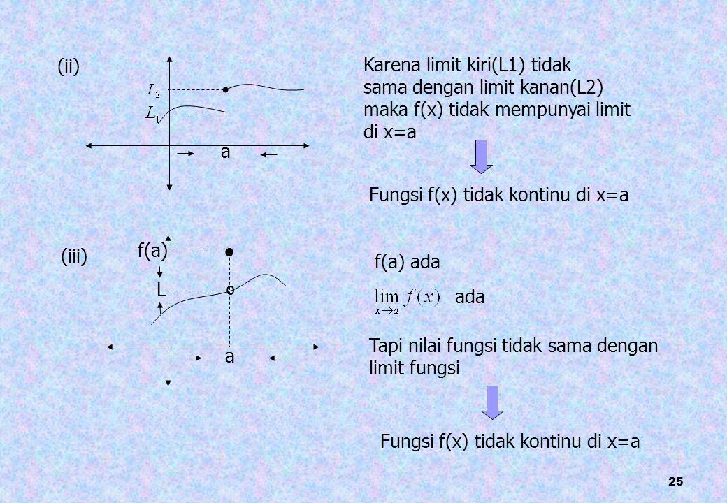 25 a (ii) Karena limit kiri(L1) tidak sama dengan limit kanan(L2) maka f(x) tidak mempunyai limit di x=a Fungsi f(x) tidak kontinu di x=a (iii) a ● º