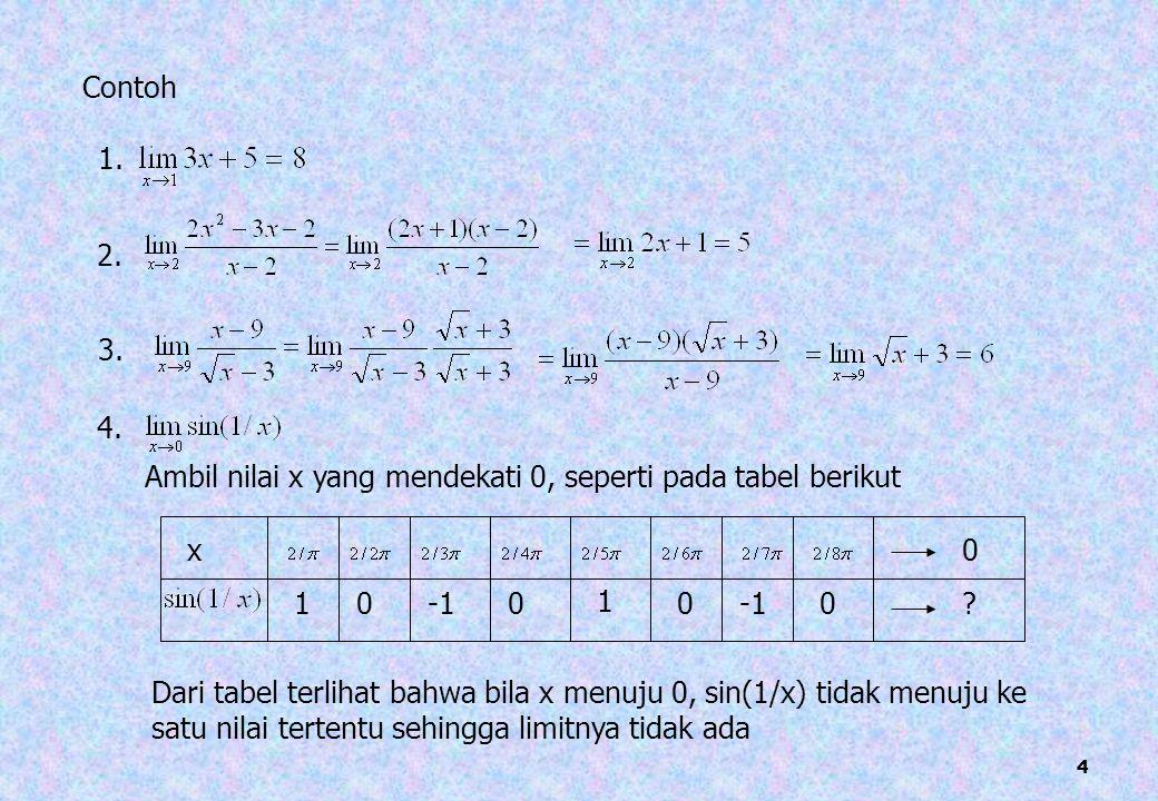 25 a (ii) Karena limit kiri(L1) tidak sama dengan limit kanan(L2) maka f(x) tidak mempunyai limit di x=a Fungsi f(x) tidak kontinu di x=a (iii) a ● º f(a) f(a) ada L ada Tapi nilai fungsi tidak sama dengan limit fungsi Fungsi f(x) tidak kontinu di x=a
