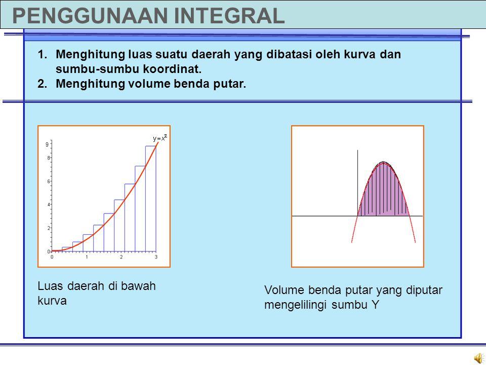 Latihan Penggunaan Integral Penggunaan Integral Daerah yang di arsir pada gambar di bawah ini diputar mengelilingi sumbu X sebesar 360 .