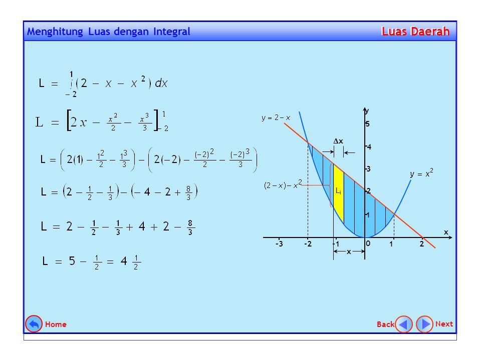 Hitunglah luas daerah tertutup yang dibatasi kurva y = x 2 dan garis y = 2 - x Contoh 4. Langkah penyelesaian: 1.Gambar daerahnya 2.Tentukan titik pot