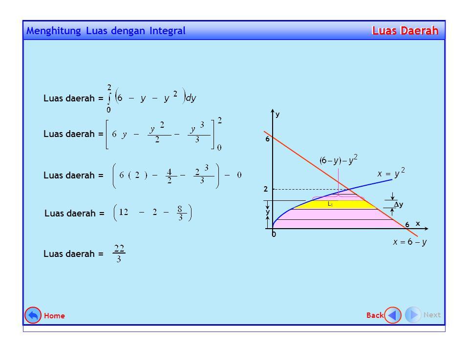 Hitunglah luas daerah di kuadran I yang dibatasi kurva y 2 = x, garis x + y = 6, dan sumbu x Contoh 5. Langkah penyelesaian: 1.Gambar daerahnya 2.Tent