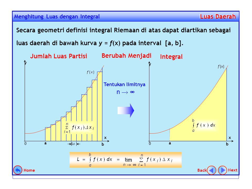 Metode Kulit Tabung Volume Benda Putar Volume Benda Putar 0 x 12 x xx x2x2 y 1 2 3 4 r = x xx h = x 2 0 x 12 1 2 y 1 2 3 4  V  2  rh  x  V  2  (x)(x 2 )  x V   2  x 3  x V = lim  2  x 3  x Next Back Home