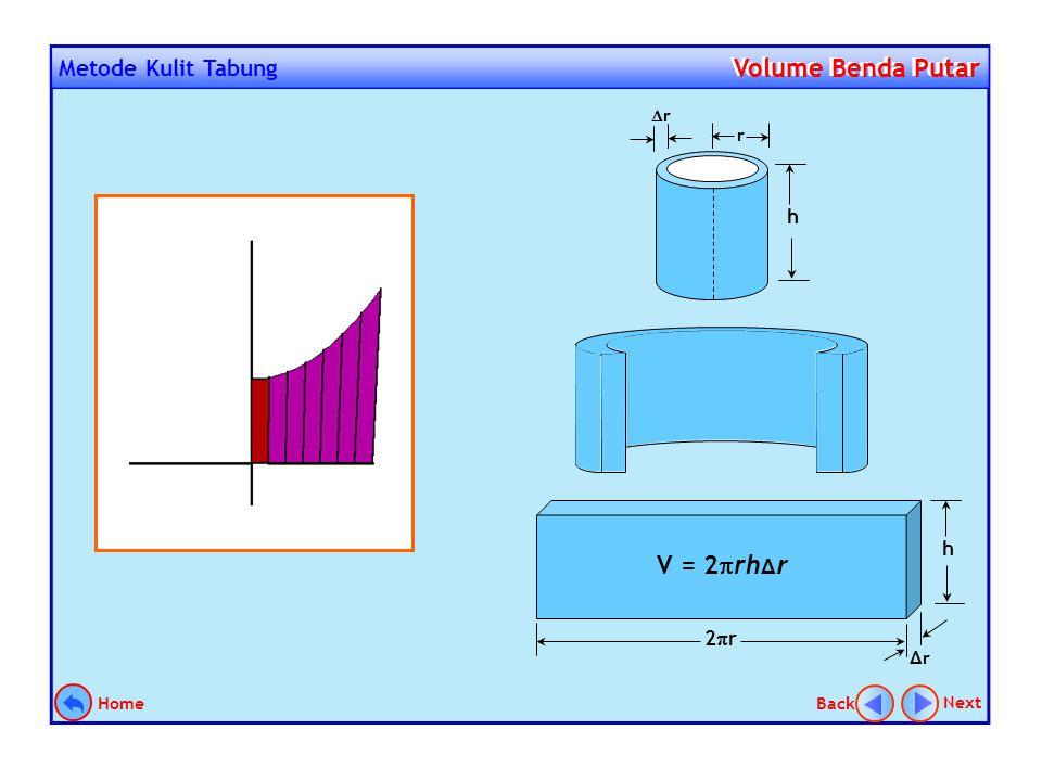 Metode Kulit Tabung Volume Benda Putar Volume Benda Putar Metode kulit tabung yang digunakan untuk menentukan volume benda putar dapat dianalogikan se