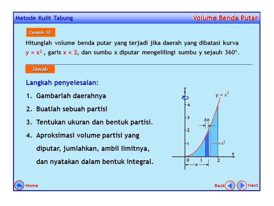Metode Kulit Tabung Volume Benda Putar Volume Benda Putar rr r h h 2r2r ΔrΔr V = 2  rh Δ r Next Back Home