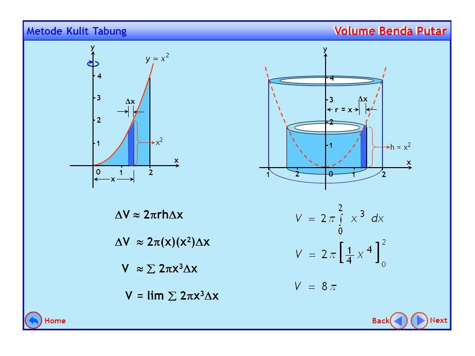 Metode Kulit Tabung Volume Benda Putar Volume Benda Putar Hitunglah volume benda putar yang terjadi jika daerah yang dibatasi kurva y = x 2, garis x =