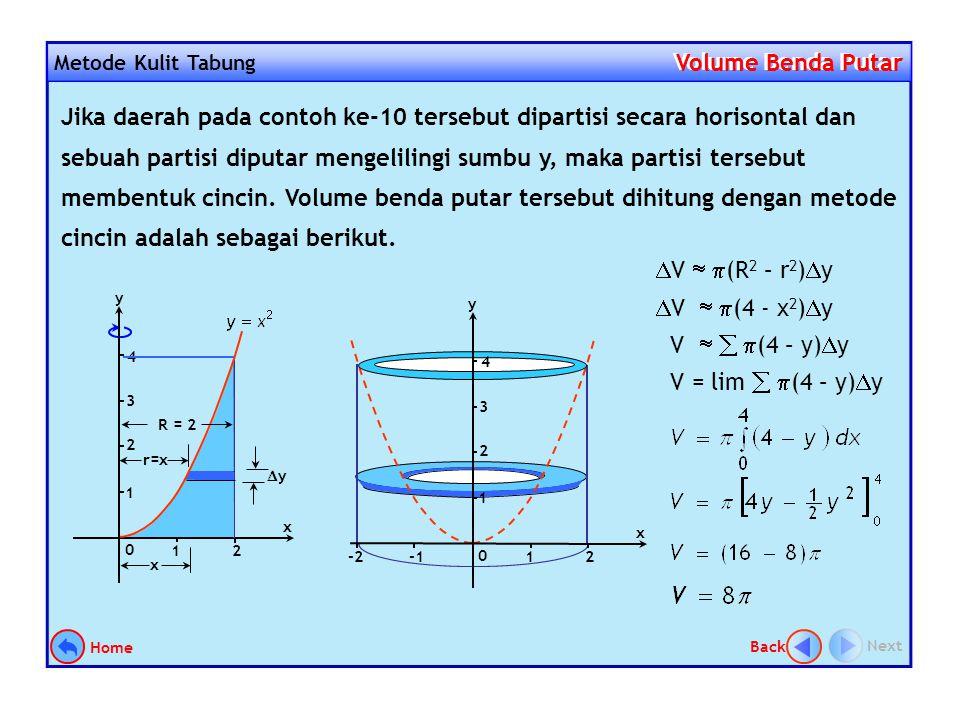 Metode Kulit Tabung Volume Benda Putar Volume Benda Putar 0 x 12 x xx x2x2 y 1 2 3 4 r = x xx h = x 2 0 x 12 1 2 y 1 2 3 4  V  2  rh  x  V 