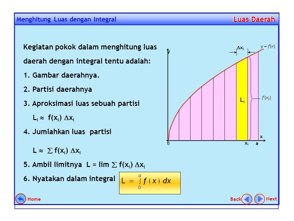 Jika daerah tersebut dipartisi secara horisontal, maka akan diperoleh satu bentuk integral yang menyatakan luas daerah tersebut.