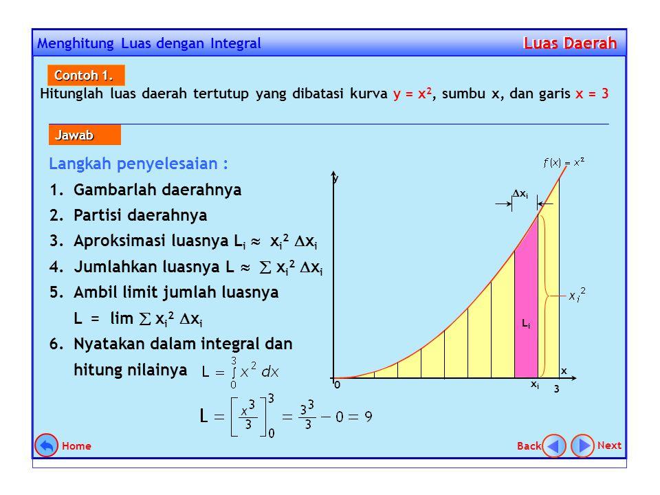 Kegiatan pokok dalam menghitung luas daerah dengan integral tentu adalah: 1. Gambar daerahnya. 2. Partisi daerahnya 3. Aproksimasi luas sebuah partisi