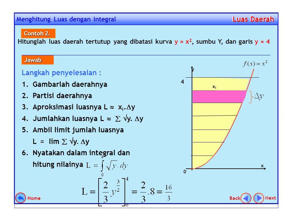 Hitunglah luas daerah tertutup yang dibatasi kurva y = x 2, sumbu x, dan garis x = 3 Contoh 1. Langkah penyelesaian : 1.Gambarlah daerahnya 2.Partisi