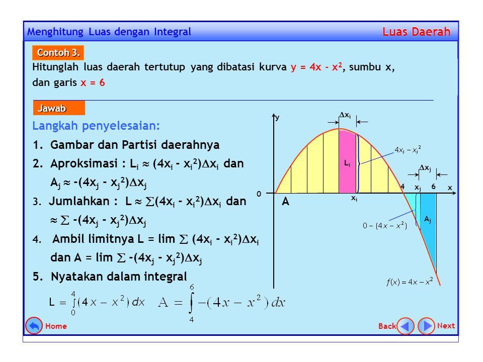 Hitunglah luas daerah tertutup yang dibatasi kurva y = x 2, sumbu Y, dan garis y = 4 Contoh 2. Langkah penyelesaian : 1.Gambarlah daerahnya 2.Partisi