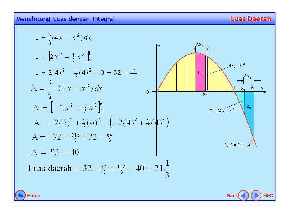Langkah penyelesaian: 1.Gambar dan Partisi daerahnya 2.Aproksimasi : L i  (4x i - x i 2 )  x i dan A j  -(4x j - x j 2 )  x j 3. Jumlahkan : L  