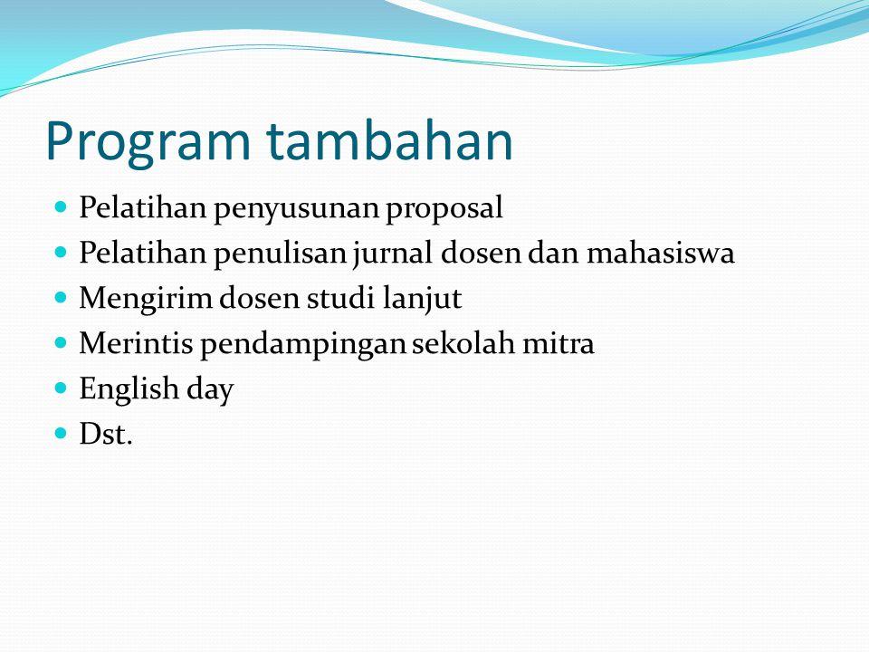Program tambahan Pelatihan penyusunan proposal Pelatihan penulisan jurnal dosen dan mahasiswa Mengirim dosen studi lanjut Merintis pendampingan sekolah mitra English day Dst.