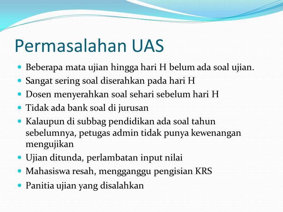 Permasalahan UAS Beberapa mata ujian hingga hari H belum ada soal ujian. Sangat sering soal diserahkan pada hari H Dosen menyerahkan soal sehari sebel