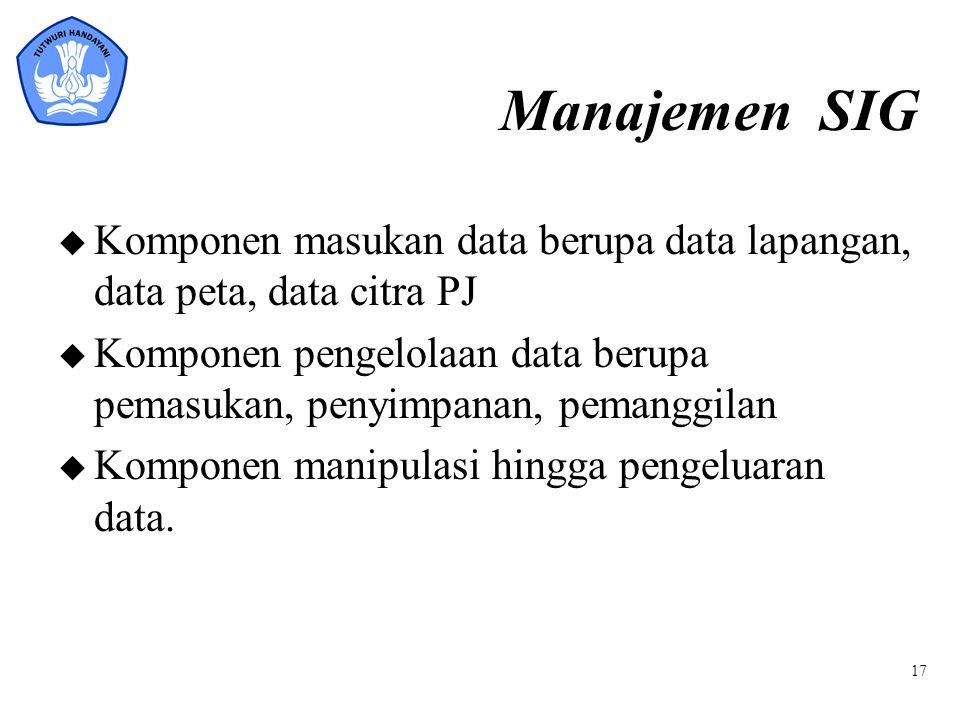 Manajemen SIG u Komponen masukan data berupa data lapangan, data peta, data citra PJ u Komponen pengelolaan data berupa pemasukan, penyimpanan, pemang