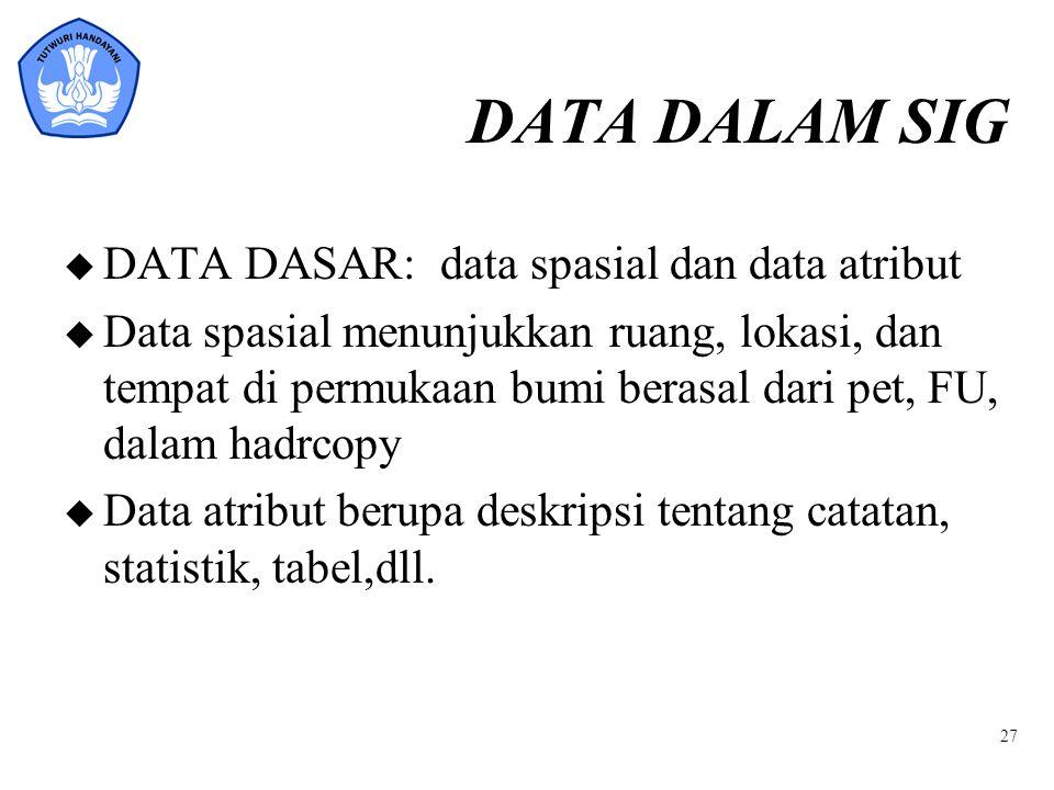 DATA DALAM SIG u DATA DASAR: data spasial dan data atribut u Data spasial menunjukkan ruang, lokasi, dan tempat di permukaan bumi berasal dari pet, FU