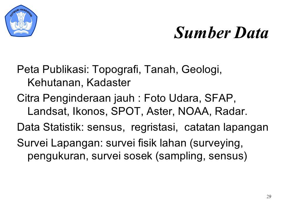 Sumber Data Peta Publikasi: Topografi, Tanah, Geologi, Kehutanan, Kadaster Citra Penginderaan jauh : Foto Udara, SFAP, Landsat, Ikonos, SPOT, Aster, N