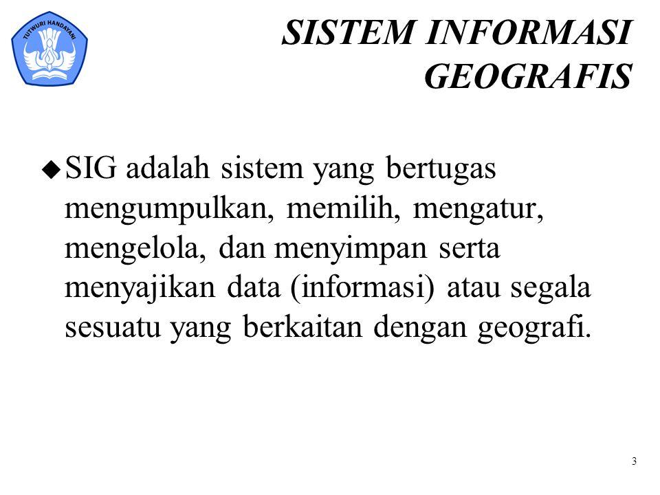 3 SISTEM INFORMASI GEOGRAFIS u SIG adalah sistem yang bertugas mengumpulkan, memilih, mengatur, mengelola, dan menyimpan serta menyajikan data (inform