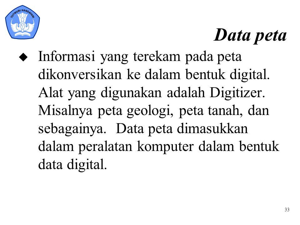 33 Data peta u Informasi yang terekam pada peta dikonversikan ke dalam bentuk digital. Alat yang digunakan adalah Digitizer. Misalnya peta geologi, pe