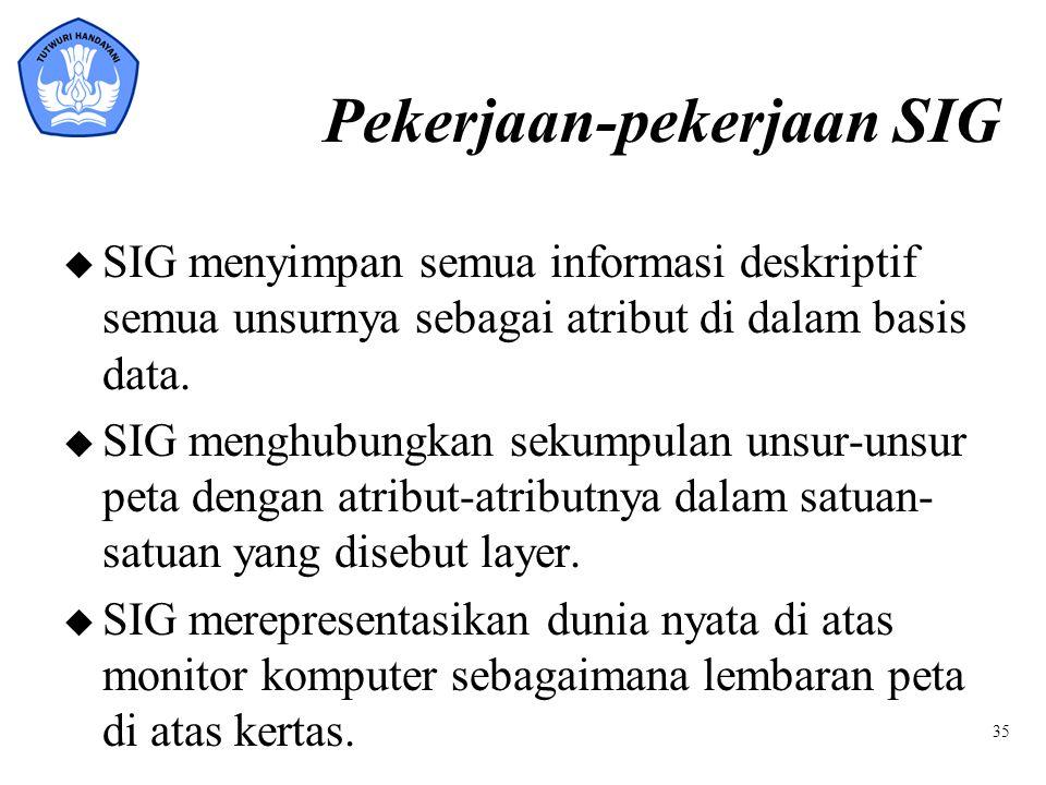 Pekerjaan-pekerjaan SIG u SIG menyimpan semua informasi deskriptif semua unsurnya sebagai atribut di dalam basis data. u SIG menghubungkan sekumpulan