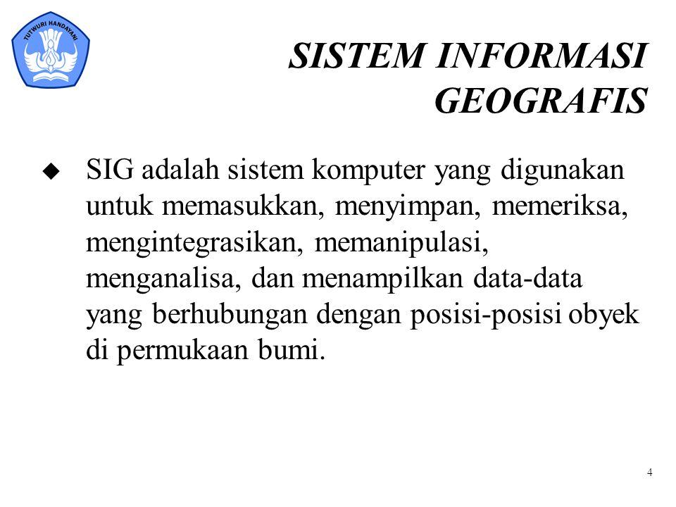 4 SISTEM INFORMASI GEOGRAFIS u SIG adalah sistem komputer yang digunakan untuk memasukkan, menyimpan, memeriksa, mengintegrasikan, memanipulasi, menga