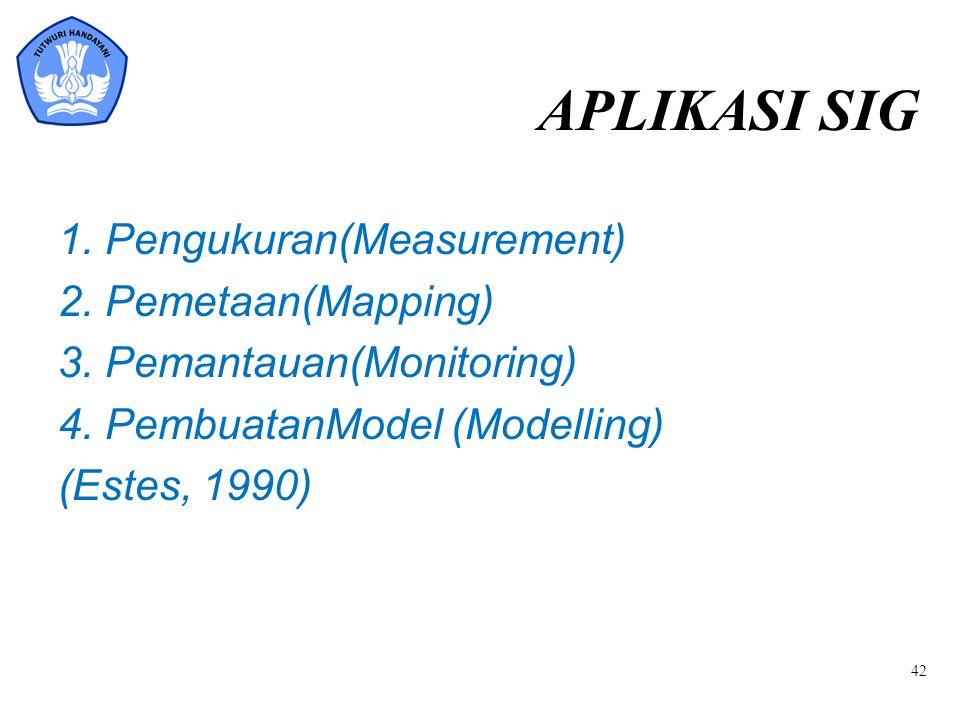 APLIKASI SIG 1. Pengukuran(Measurement) 2. Pemetaan(Mapping) 3. Pemantauan(Monitoring) 4. PembuatanModel (Modelling) (Estes, 1990) 42