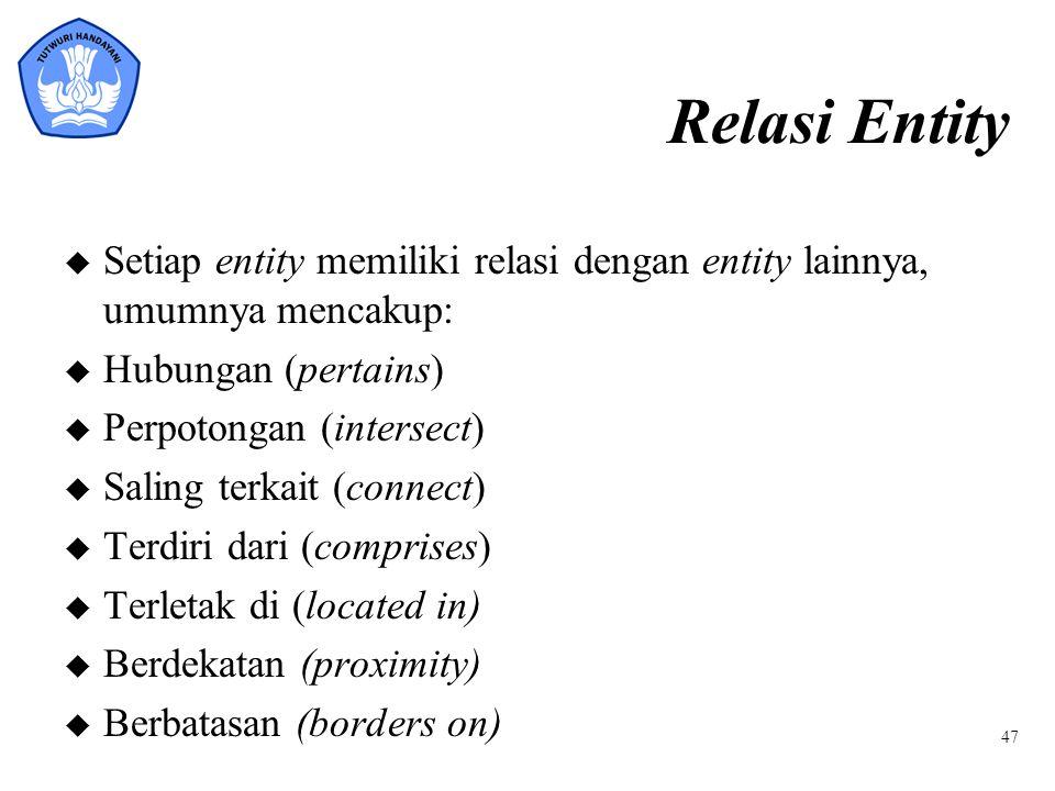 Relasi Entity u Setiap entity memiliki relasi dengan entity lainnya, umumnya mencakup: u Hubungan (pertains) u Perpotongan (intersect) u Saling terkai