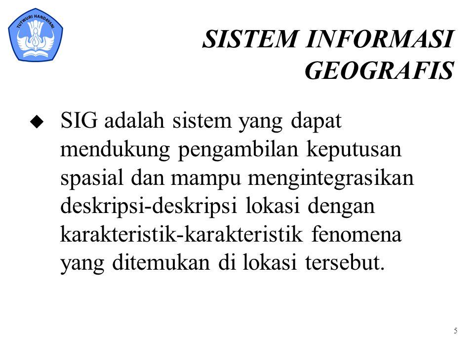 5 SISTEM INFORMASI GEOGRAFIS u SIG adalah sistem yang dapat mendukung pengambilan keputusan spasial dan mampu mengintegrasikan deskripsi-deskripsi lok