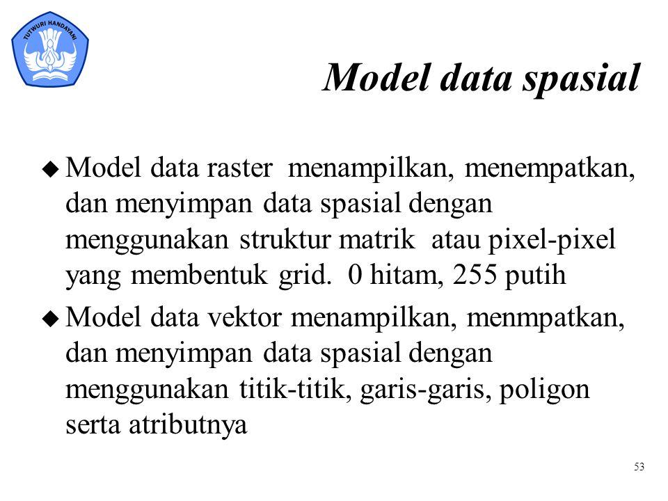 Model data spasial u Model data raster menampilkan, menempatkan, dan menyimpan data spasial dengan menggunakan struktur matrik atau pixel-pixel yang m