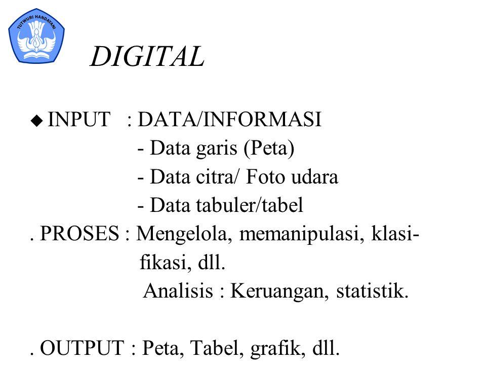 DIGITAL u INPUT: DATA/INFORMASI - Data garis (Peta) - Data citra/ Foto udara - Data tabuler/tabel. PROSES : Mengelola, memanipulasi, klasi- fikasi, dl