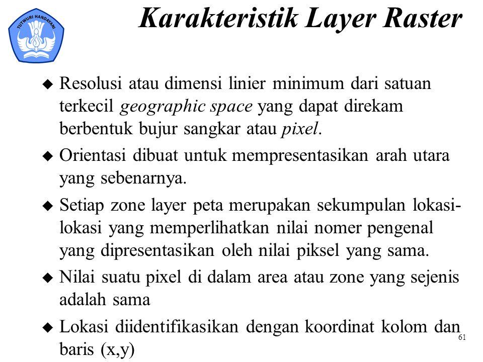 Karakteristik Layer Raster u Resolusi atau dimensi linier minimum dari satuan terkecil geographic space yang dapat direkam berbentuk bujur sangkar ata