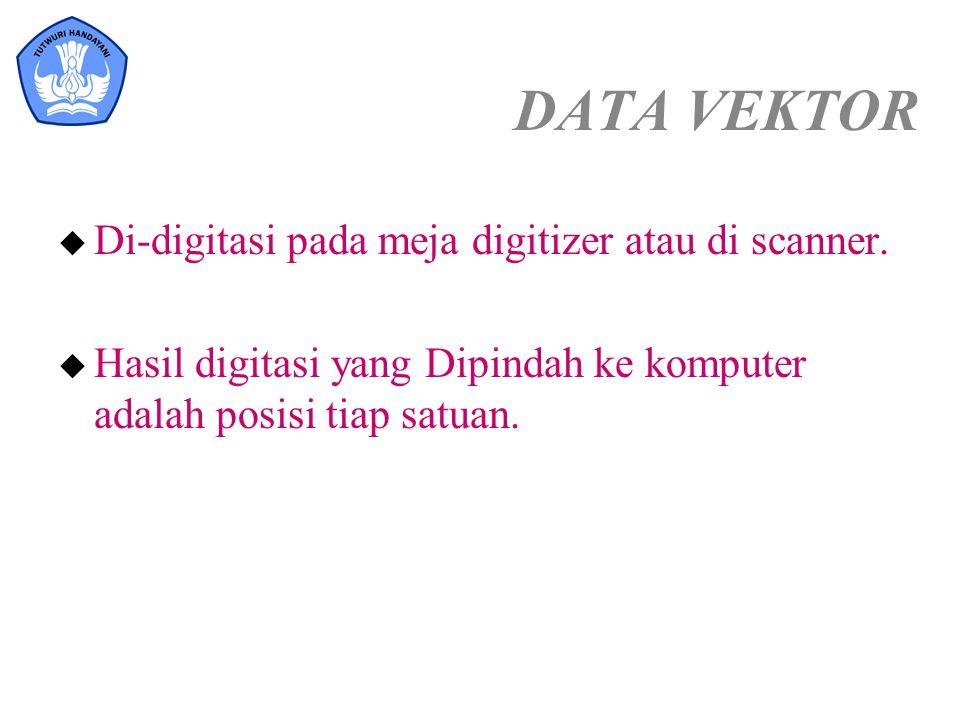DATA VEKTOR u Di-digitasi pada meja digitizer atau di scanner. u Hasil digitasi yang Dipindah ke komputer adalah posisi tiap satuan.