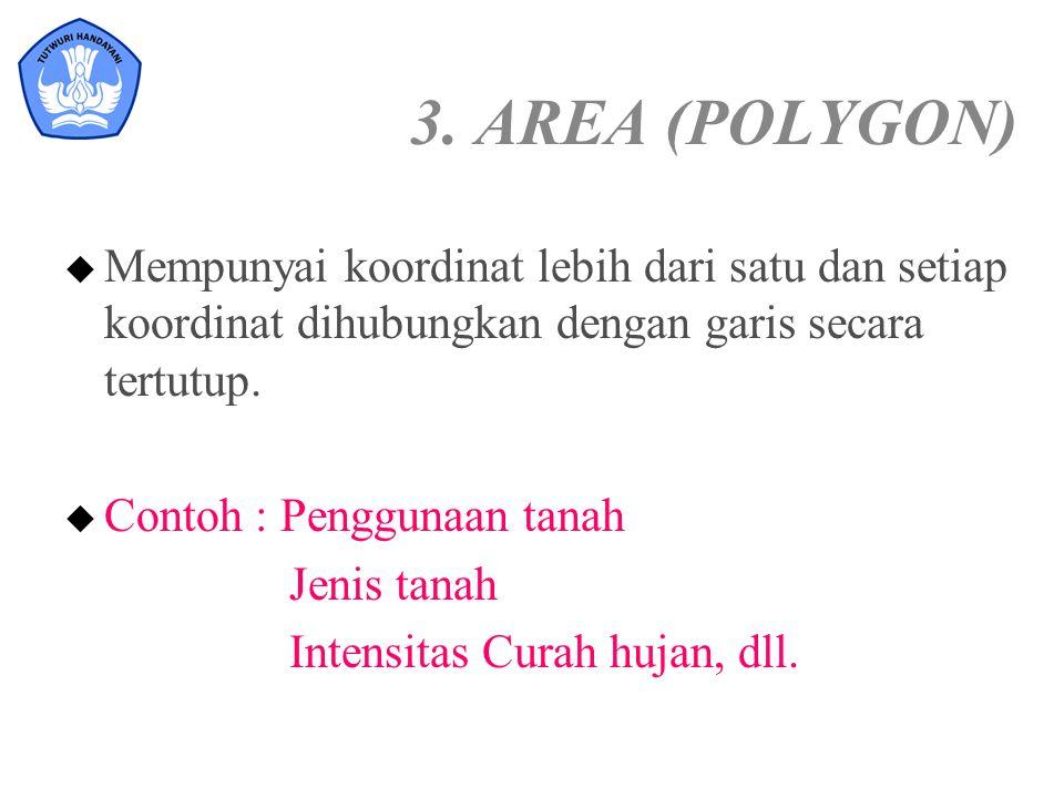 3. AREA (POLYGON) u Mempunyai koordinat lebih dari satu dan setiap koordinat dihubungkan dengan garis secara tertutup. u Contoh : Penggunaan tanah Jen