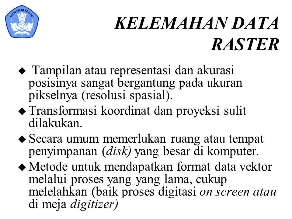 KELEMAHAN DATA RASTER u Tampilan atau representasi dan akurasi posisinya sangat bergantung pada ukuran pikselnya (resolusi spasial). u Transformasi ko