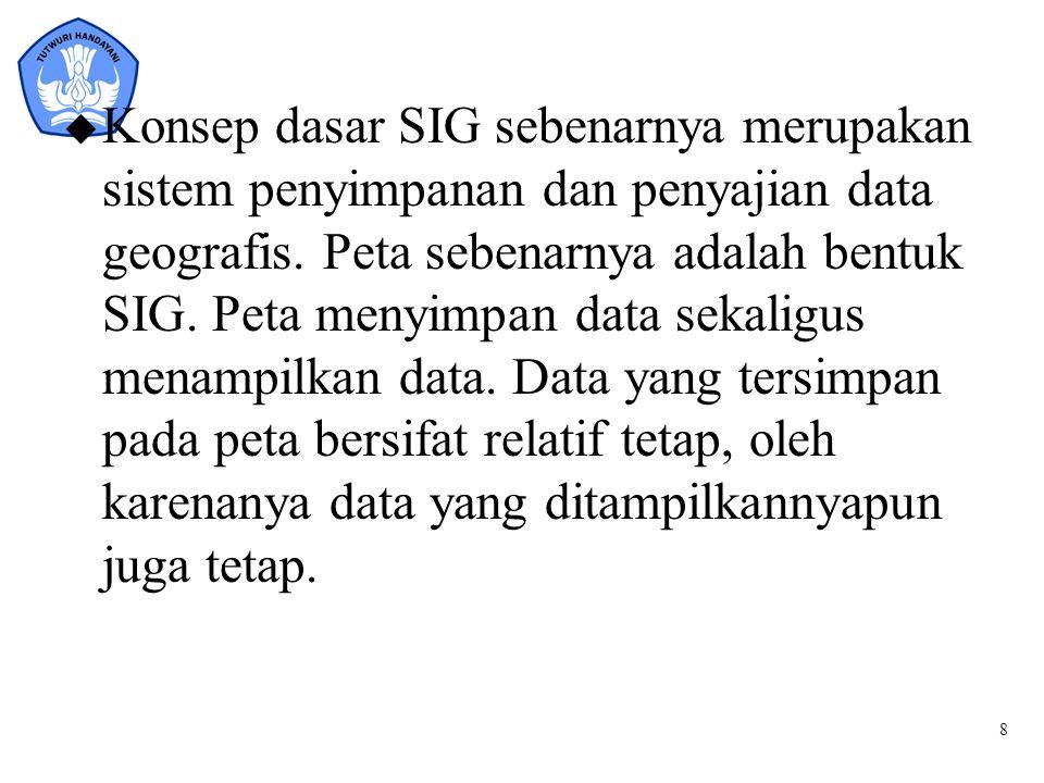 8 u Konsep dasar SIG sebenarnya merupakan sistem penyimpanan dan penyajian data geografis. Peta sebenarnya adalah bentuk SIG. Peta menyimpan data seka