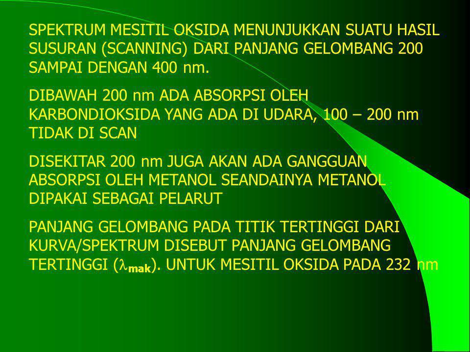 SPEKTRUM MESITIL OKSIDA MENUNJUKKAN SUATU HASIL SUSURAN (SCANNING) DARI PANJANG GELOMBANG 200 SAMPAI DENGAN 400 nm. DIBAWAH 200 nm ADA ABSORPSI OLEH K