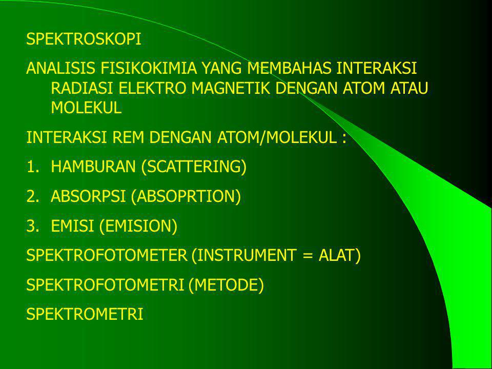 SPEKTROSKOPI ANALISIS FISIKOKIMIA YANG MEMBAHAS INTERAKSI RADIASI ELEKTRO MAGNETIK DENGAN ATOM ATAU MOLEKUL INTERAKSI REM DENGAN ATOM/MOLEKUL : 1.HAMB
