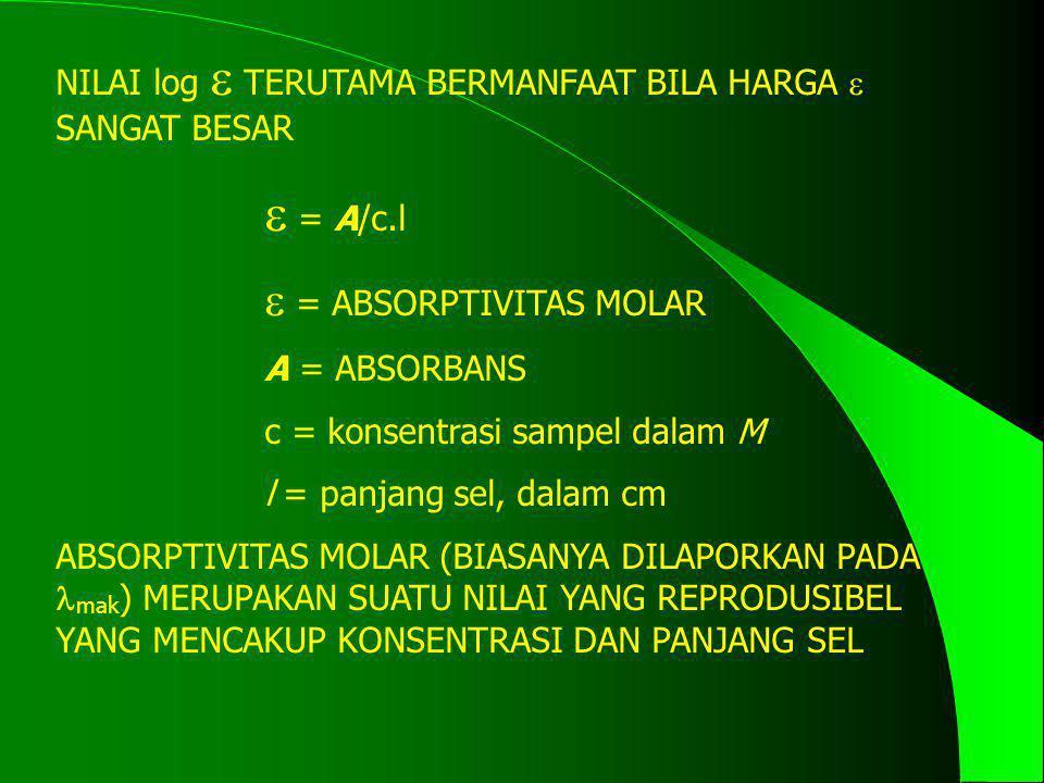 NILAI log  TERUTAMA BERMANFAAT BILA HARGA  SANGAT BESAR  = A/c.l  = ABSORPTIVITAS MOLAR A = ABSORBANS c = konsentrasi sampel dalam M l = panjang s