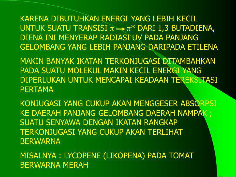 KARENA DIBUTUHKAN ENERGI YANG LEBIH KECIL UNTUK SUATU TRANSISI   * DARI 1,3 BUTADIENA, DIENA INI MENYERAP RADIASI UV PADA PANJANG GELOMBANG YANG LEB