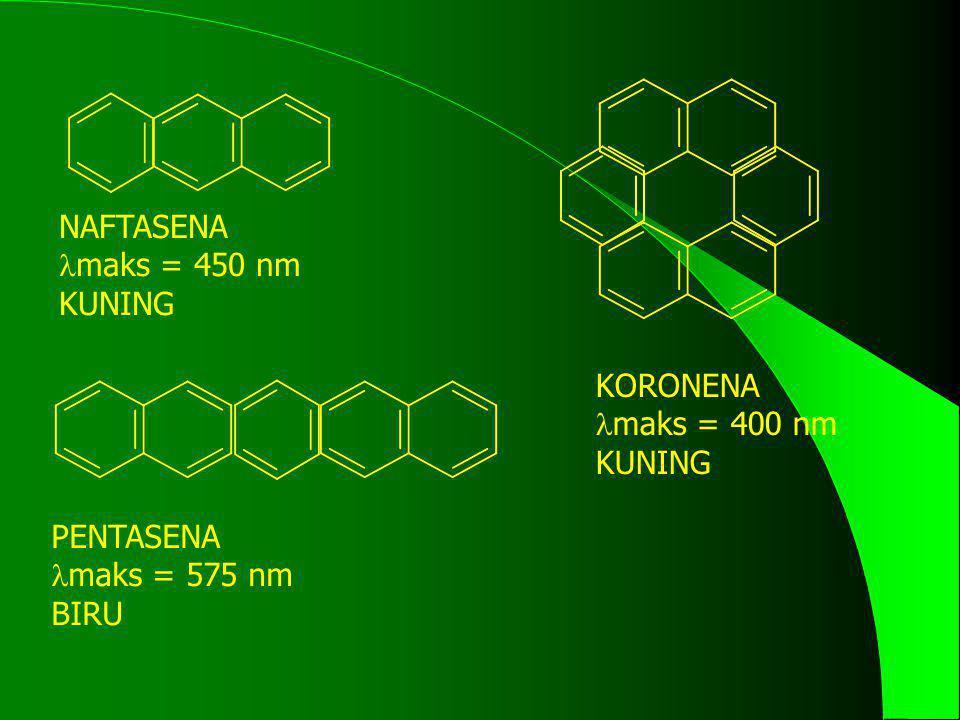 NAFTASENA maks = 450 nm KUNING PENTASENA maks = 575 nm BIRU KORONENA maks = 400 nm KUNING