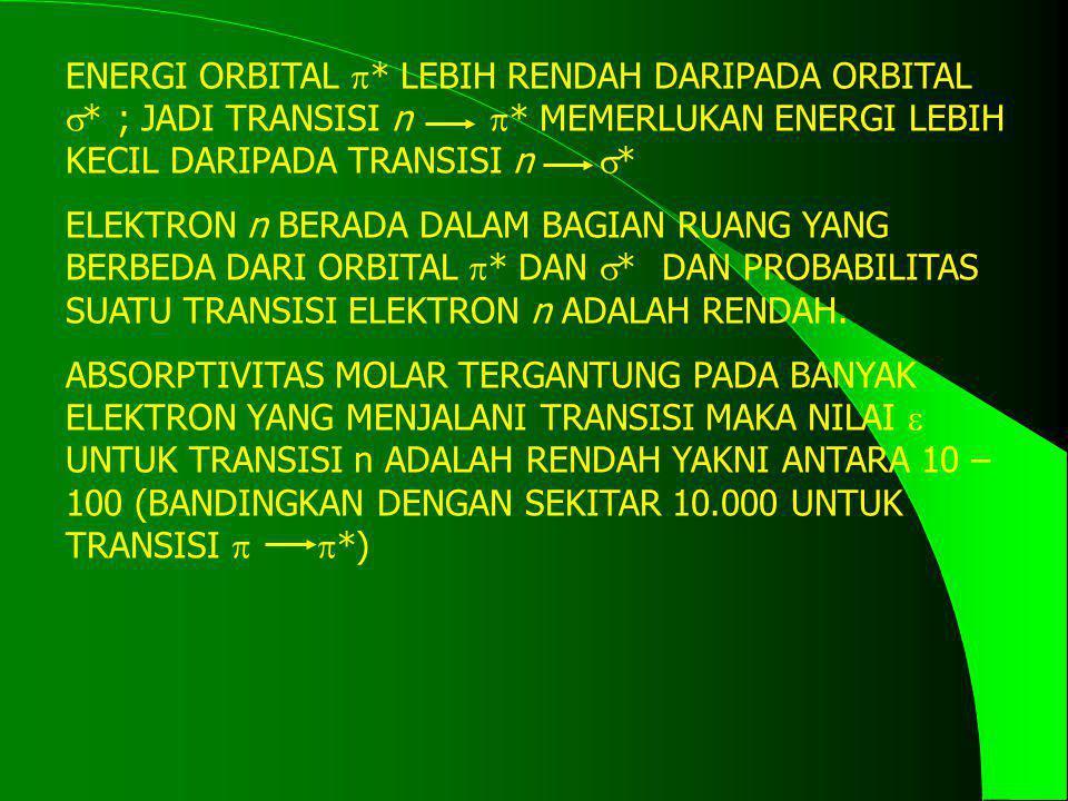 ENERGI ORBITAL  * LEBIH RENDAH DARIPADA ORBITAL  * ; JADI TRANSISI n  * MEMERLUKAN ENERGI LEBIH KECIL DARIPADA TRANSISI n  * ELEKTRON n BERADA DAL