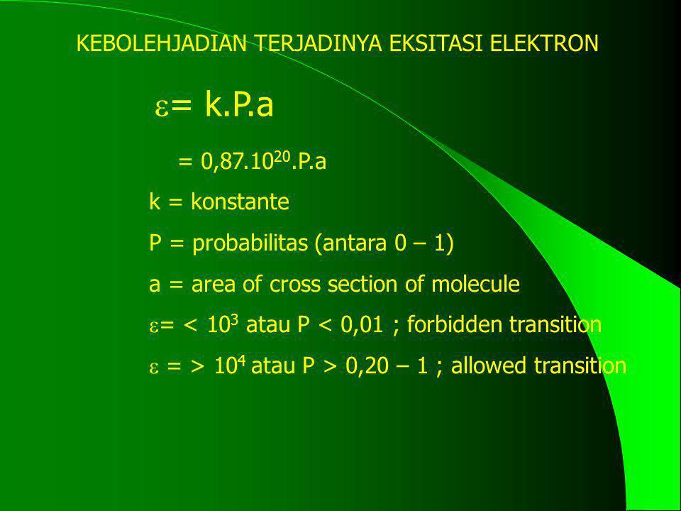 KEBOLEHJADIAN TERJADINYA EKSITASI ELEKTRON  = k.P.a = 0,87.10 20.P.a k = konstante P = probabilitas (antara 0 – 1) a = area of cross section of molec